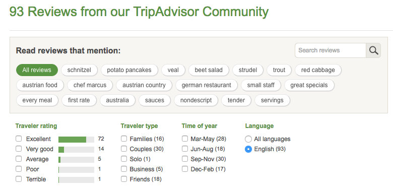 tripadvisor-overall-review-listings