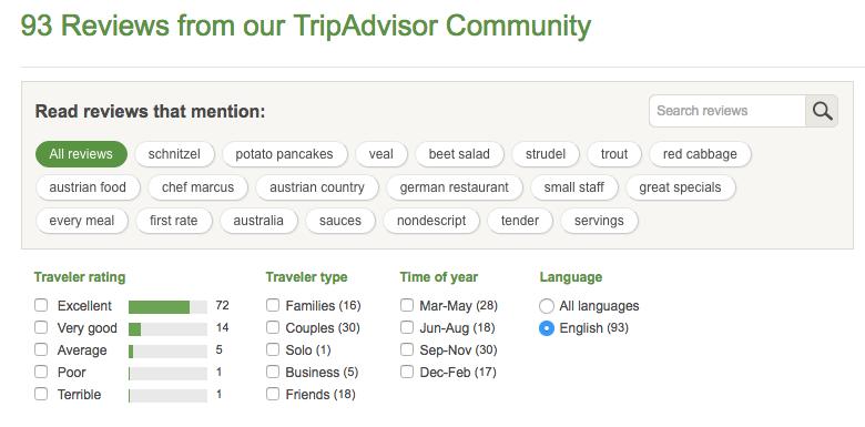 tripadvisor-overall-review-listings